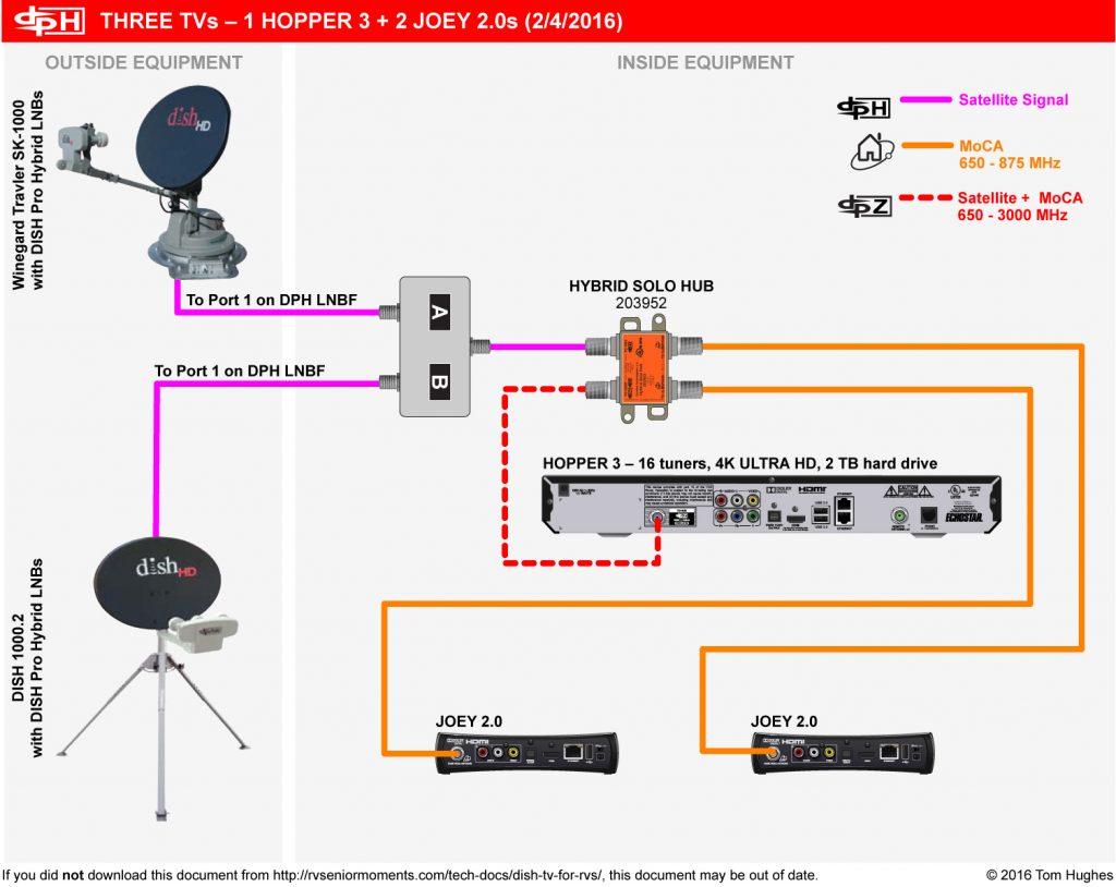 Dish Network Hopper Wiring Diagram