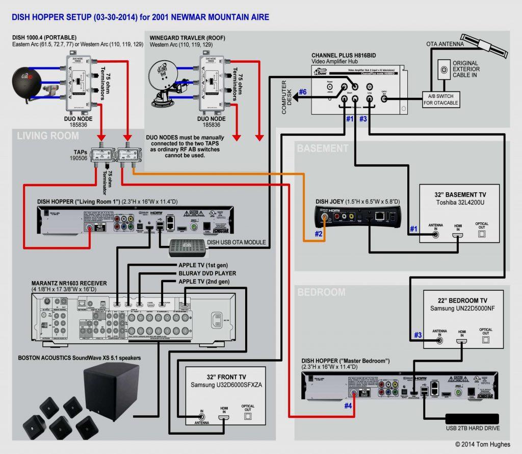 Dish Network Receiver Wiring Diagram