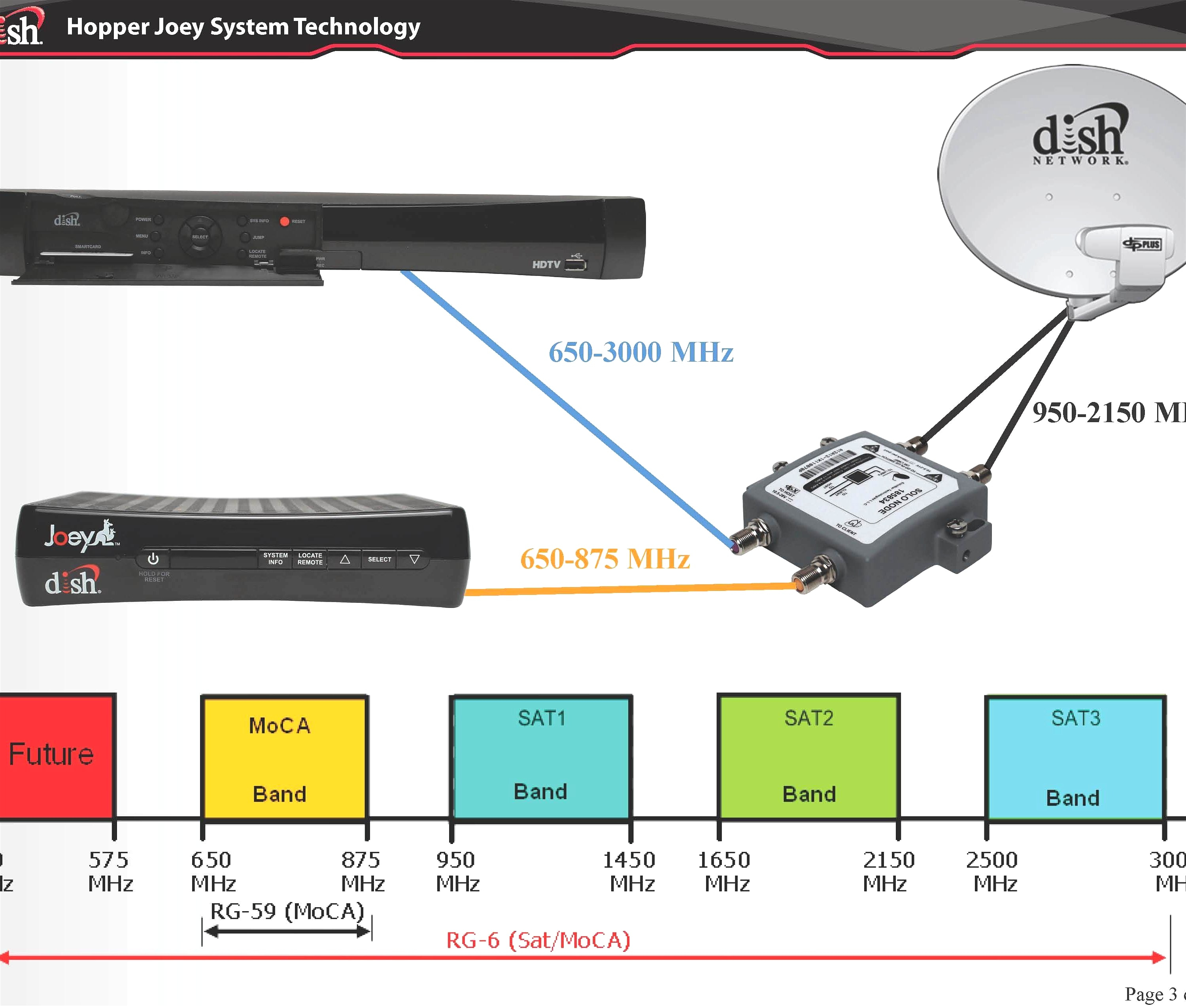 Dish Network Wiring Diagram Td | Wiring Library - Dish Network Satellite Wiring Diagram