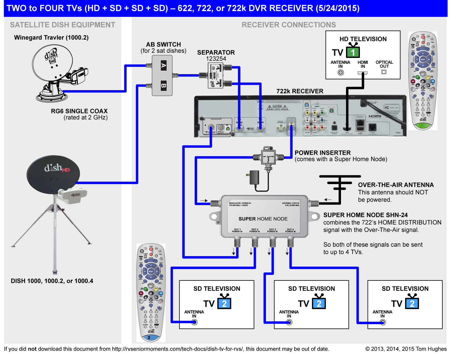 Dishtv Wiring Diagram - Wiring Diagram Data Oreo - How To Connect 2 Tvs To One Dish Network Receiver Wiring Diagram
