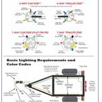 Dodge 7 Way Wiring Diagram | Wiring Library   7 Way Rv Plug Wiring Diagram