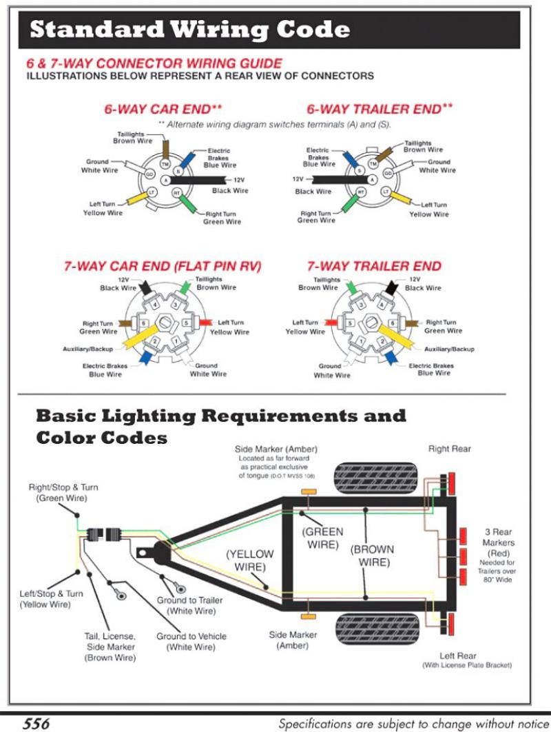 Dodge 7 Way Wiring Diagram | Wiring Library - 7 Way Rv Plug Wiring Diagram