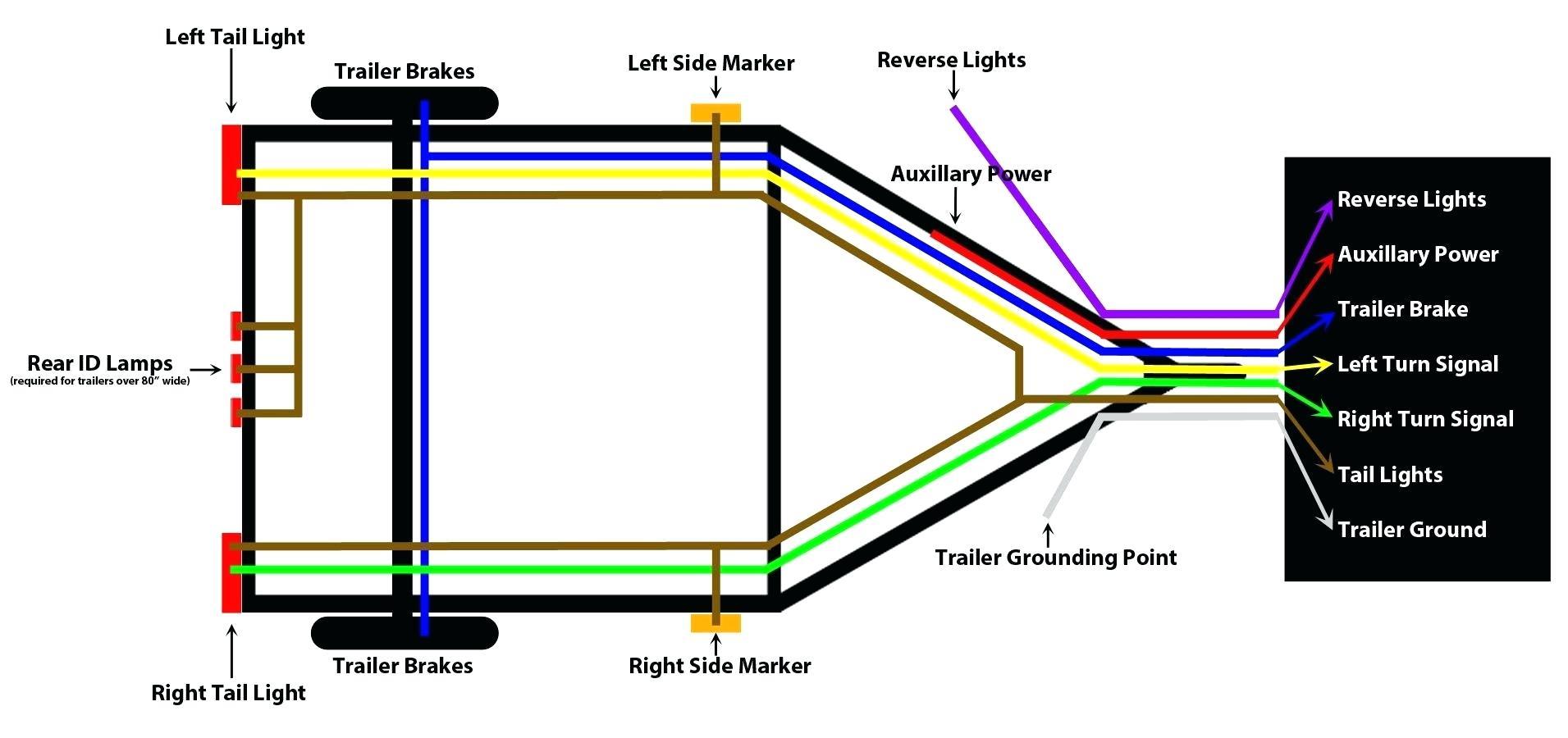 Dodge 7 Way Wiring Diagram | Wiring Library - Dodge Trailer Wiring Diagram 7 Pin
