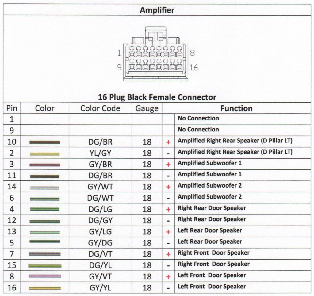 2006 Dodge Durango Radio Wiring Diagram from annawiringdiagram.com