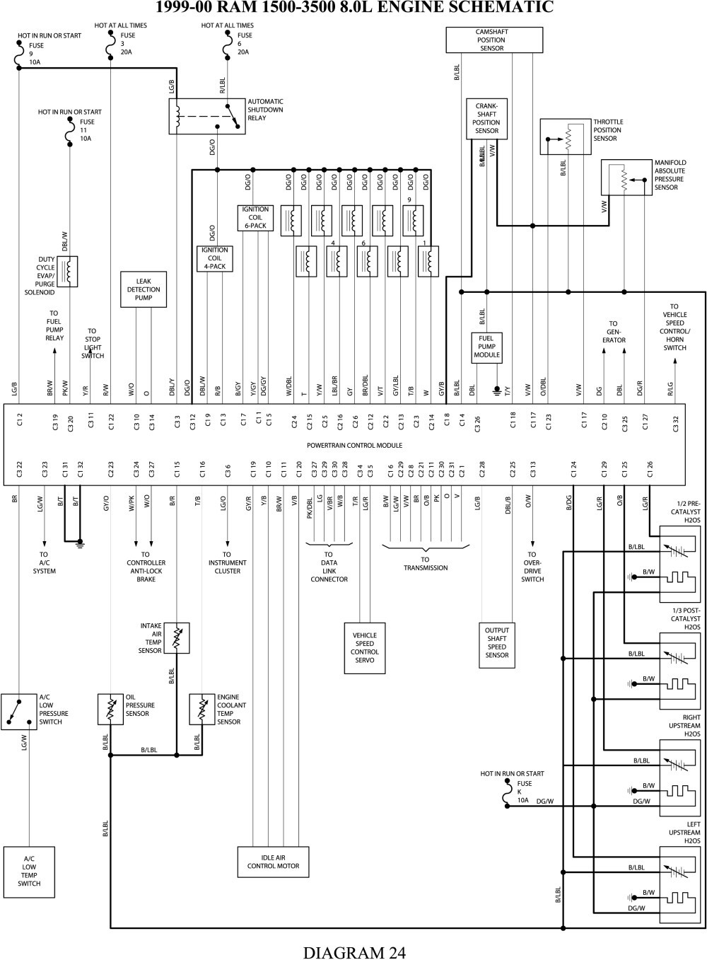 Dodge Ram 1500 Trailer Wiring Diagram New Free Of With - 2004 Dodge Ram 1500 Wiring Diagram