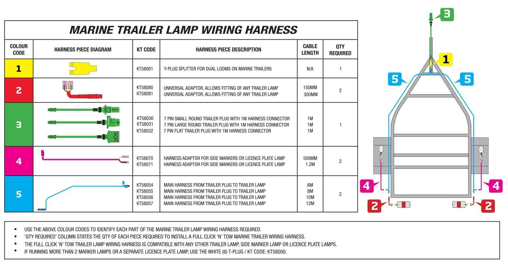 Dodge Ram 1500 Trailer Wiring Diagram Save 2001 Valid 2003 Of Random - 7 Way Trailer Plug Wiring Diagram Dodge