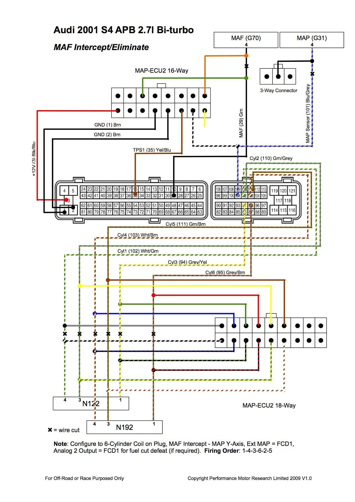 Dodge Wiring Harness Diagram - Wiring Diagrams Hubs - Radio Wiring Harness Diagram