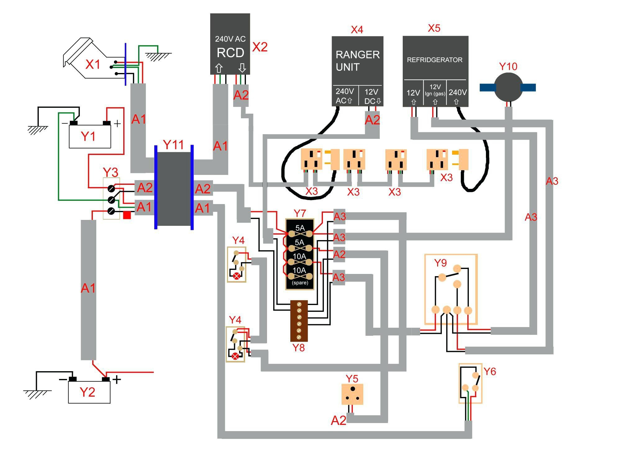 Dometic Capacitive Touch Thermostat Wiring Diagram Elegant - Dometic Capacitive Touch Thermostat Wiring Diagram