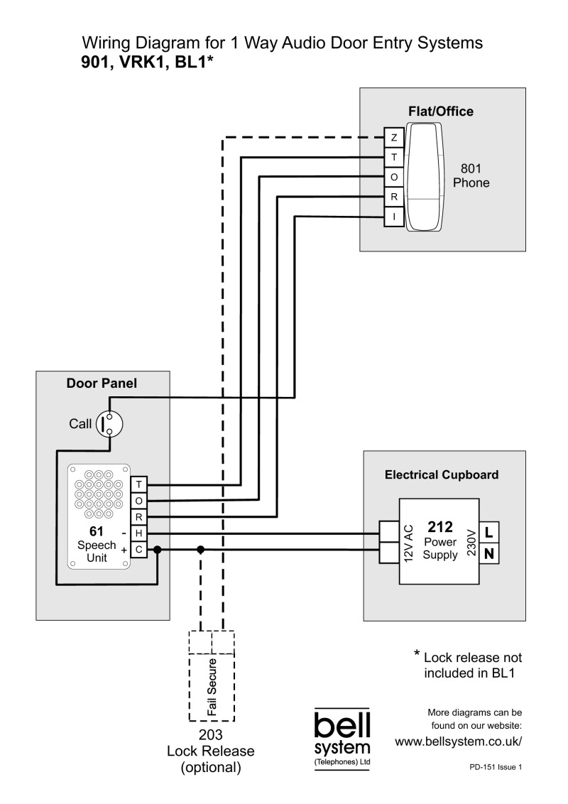Door Wiring Diagram - Wiring Diagram Blog - Door Bell Wiring Diagram