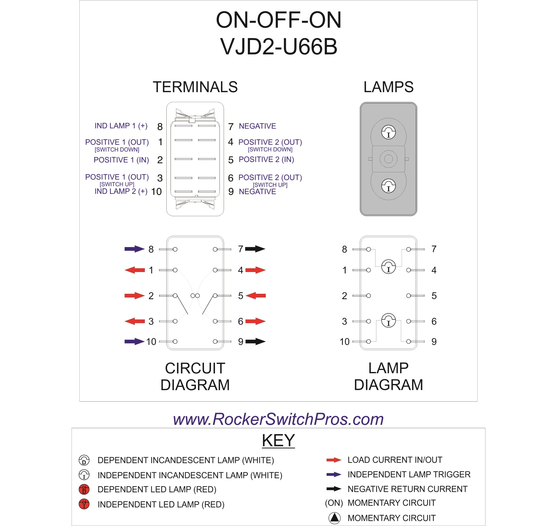 Dpdt Rocker Switch | On-Off-On | 2 Ind Lamps - Carling Switch Wiring Diagram