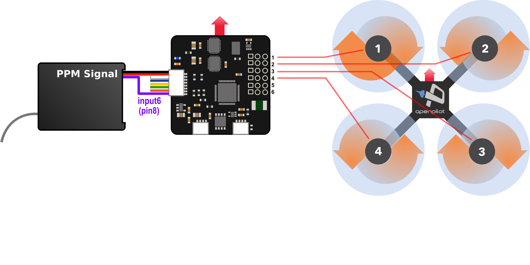 Drone - How To Use Arduino As Rc Receiver - Arduino Stack Exchange - Cc3D Wiring Diagram