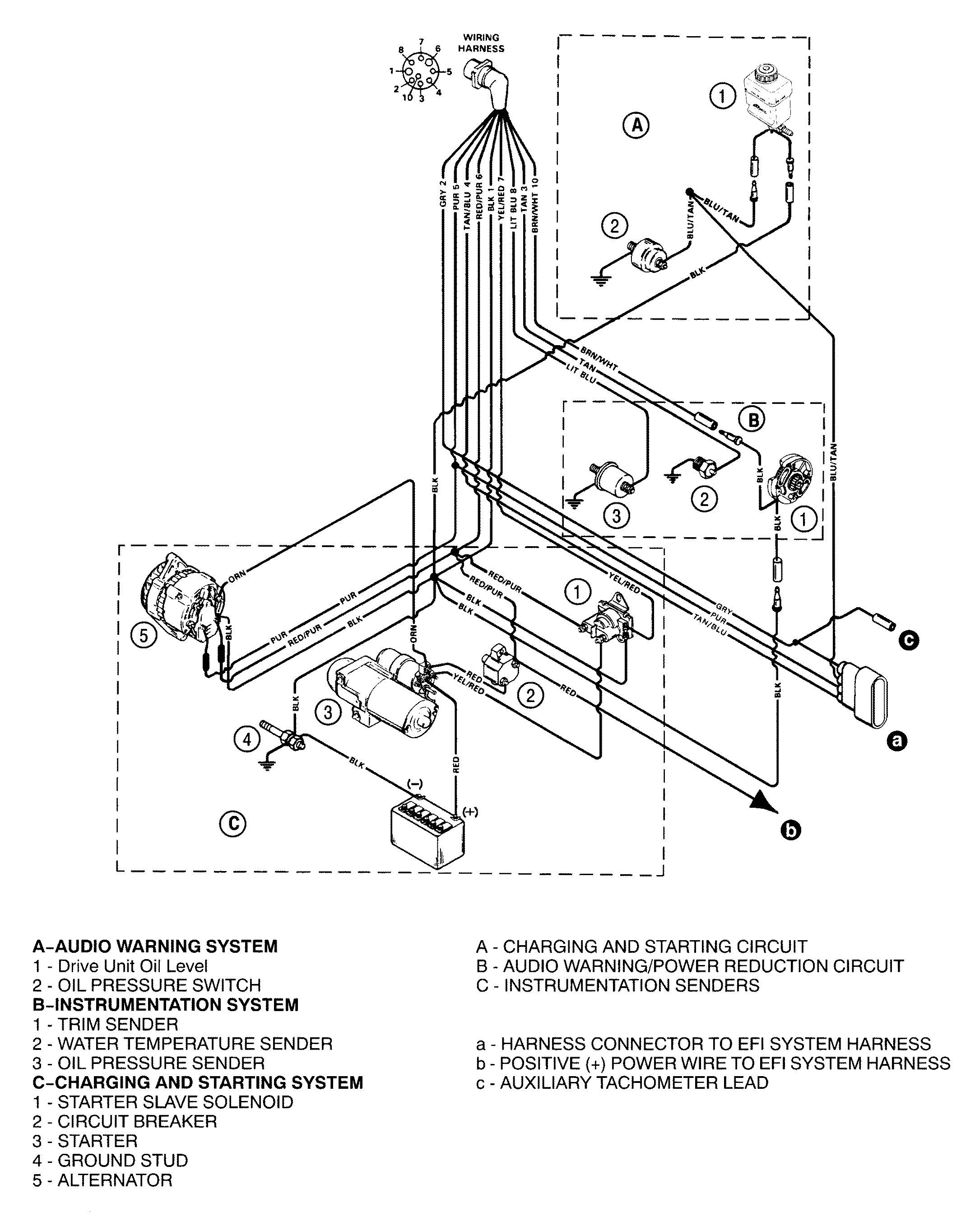 Dual Alternators Wiring Diagram | Wiring Library - Mercruiser 3.0 Wiring Diagram
