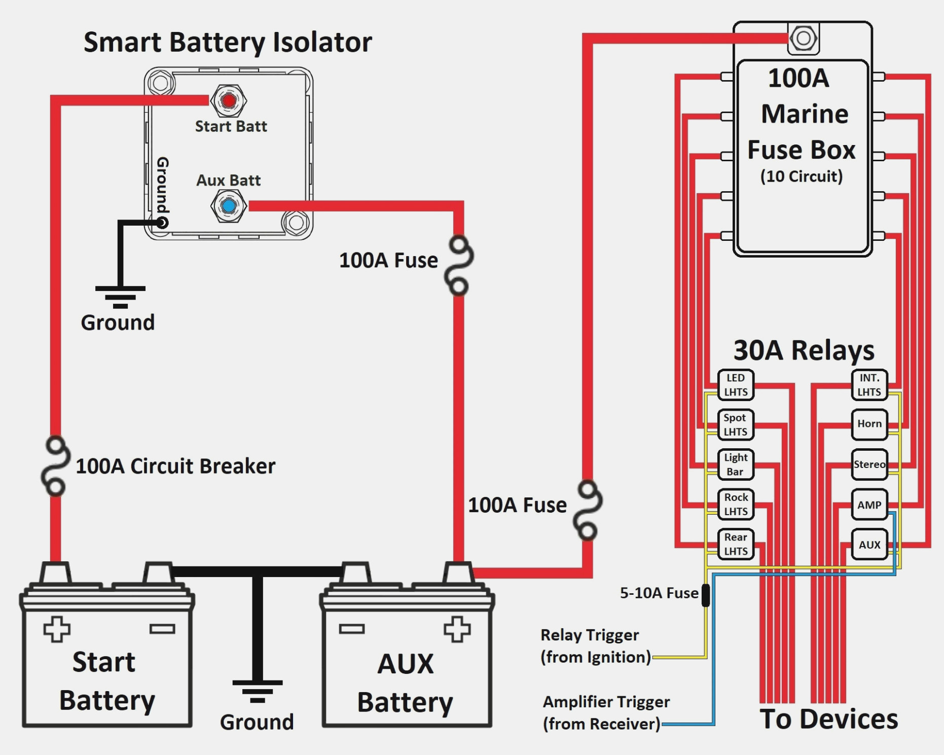 Dual Battery Isolator Wiring Diagram | Wiring Diagram - Dual Battery Isolator Wiring Diagram