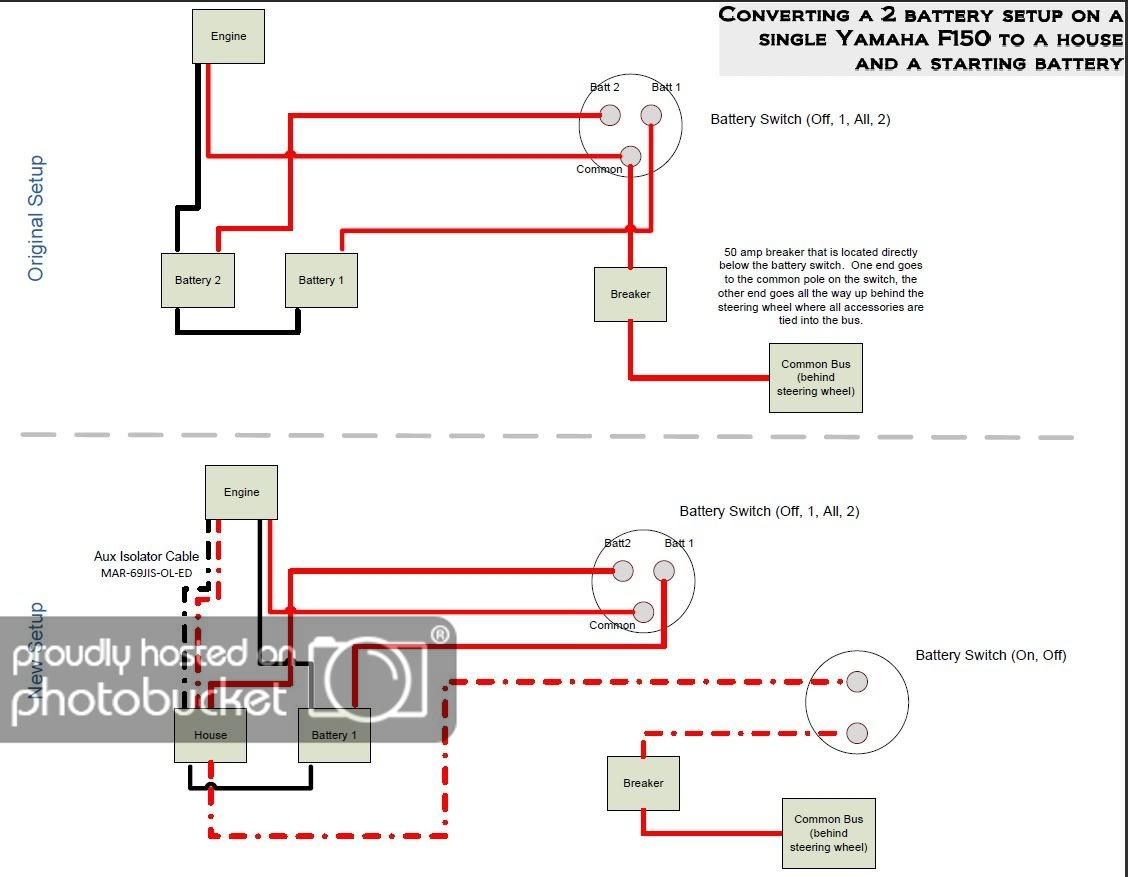 Dual Battery Setup, Starter Battery Isolated, Installing Voltmeter - Boat Dual Battery Wiring Diagram
