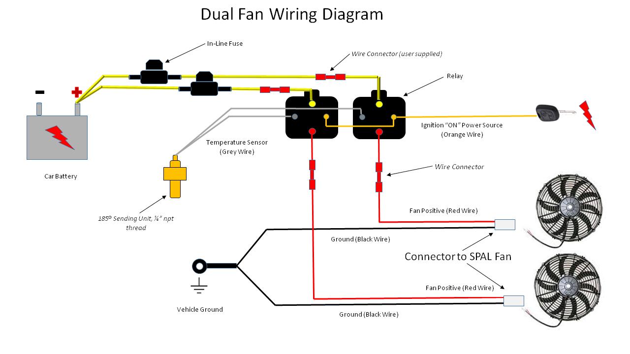 Dual Fan For Dual Fan Relay Wiring Diagram - Wiring Diagram - Fan Wiring Diagram