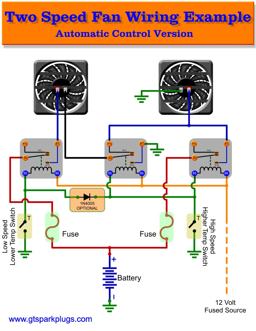 Dual Radiator Fan Wiring Diagram | Manual E-Books - Electric Radiator Fan Wiring Diagram