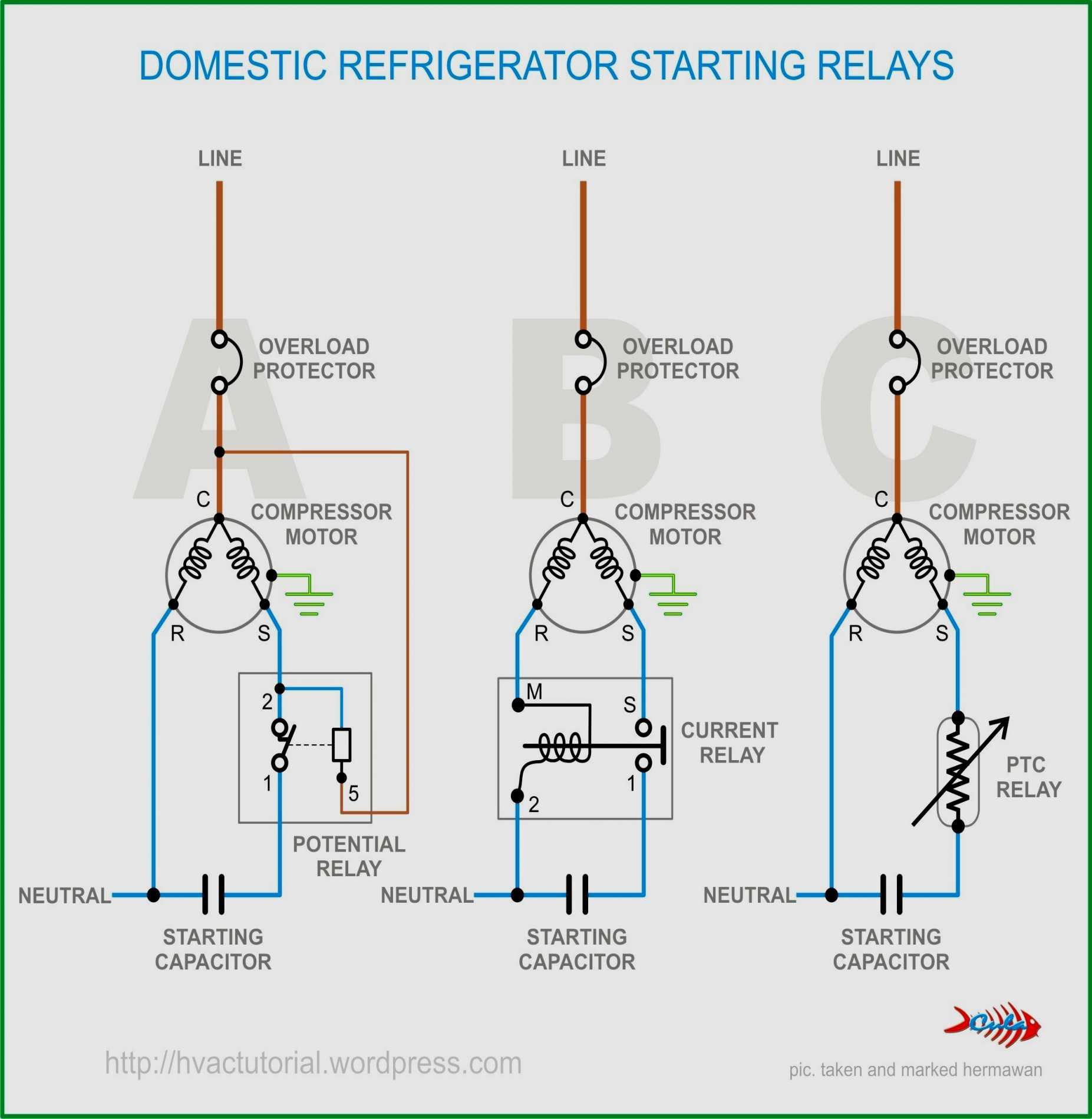 Dual Voltage Single Phase Motor Wiring Diagrams | Best Wiring Library - 220V Single Phase Motor Wiring Diagram