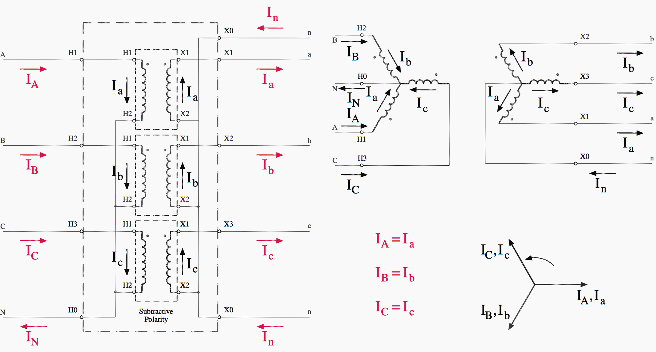 Easy Understanding Of 3-Phase Transformer Connections (Delta–Delta - Transformer Wiring Diagram