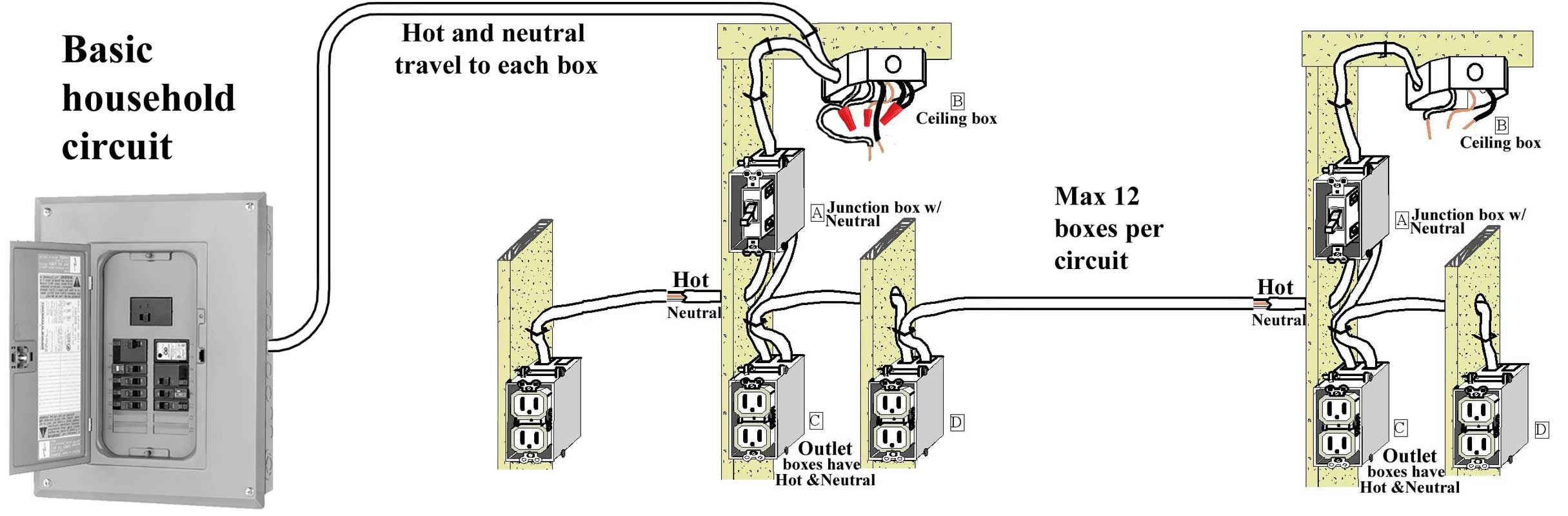 Elec Wiring Basics - Wiring Diagrams Hubs - House Wiring Diagram Pdf