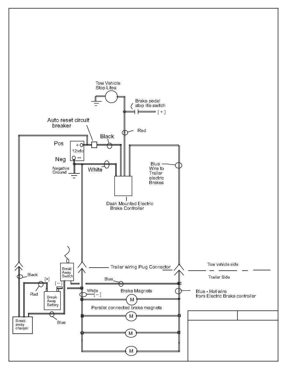 Electric Brake Control Wiring - Trailer Brake Wiring Diagram