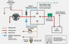 Electric Fan Relay Wiring Diagram – Wiring Block Diagram – Relay Wiring Diagram