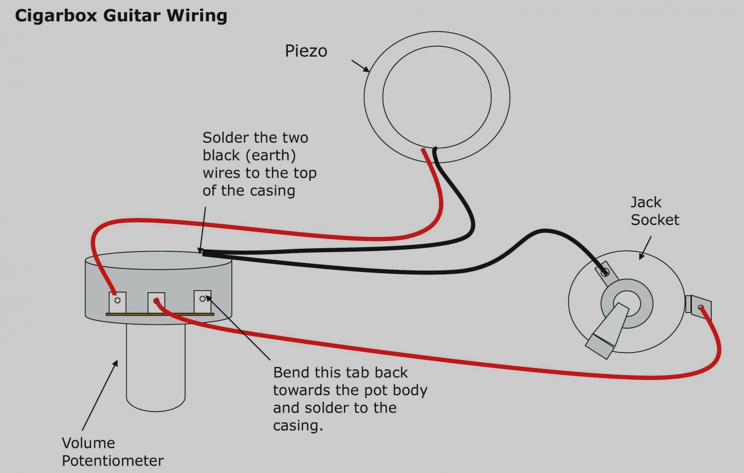 Electric Guitar Input Jack Wiring - Data Wiring Diagram Today - Electric Guitar Wiring Diagram