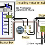 Electric Sub Meter Wiring Diagram   Wirdig, Wiring Diagram   Electrical Sub Panel Wiring Diagram