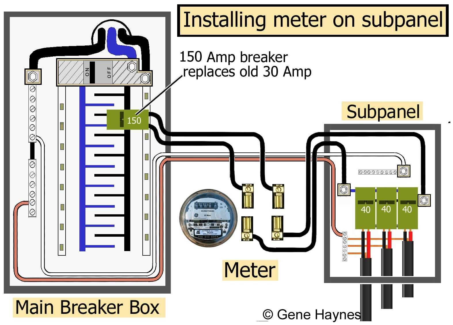 Electric Sub Meter Wiring Diagram - Wirdig, Wiring Diagram - Electrical Sub Panel Wiring Diagram