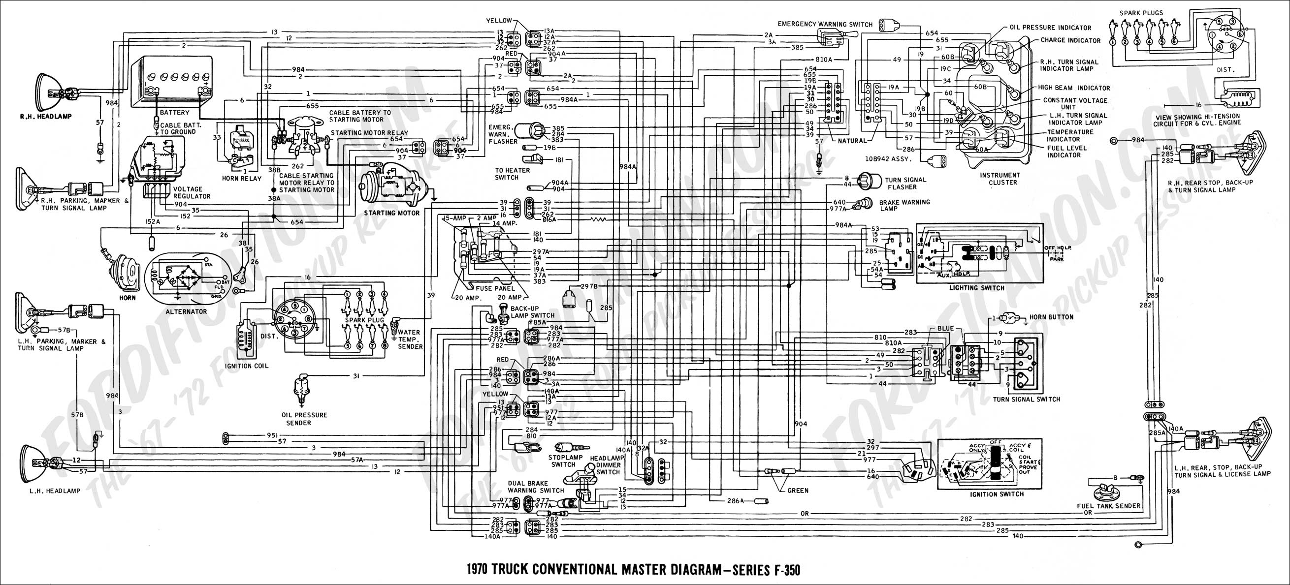 Ford F250 Brake Controller Wiring Diagram