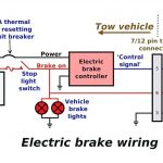 Electric Trailer Brake Wiring Parts Diagrams | Wiring Library   Trailer Brake Wiring Diagram