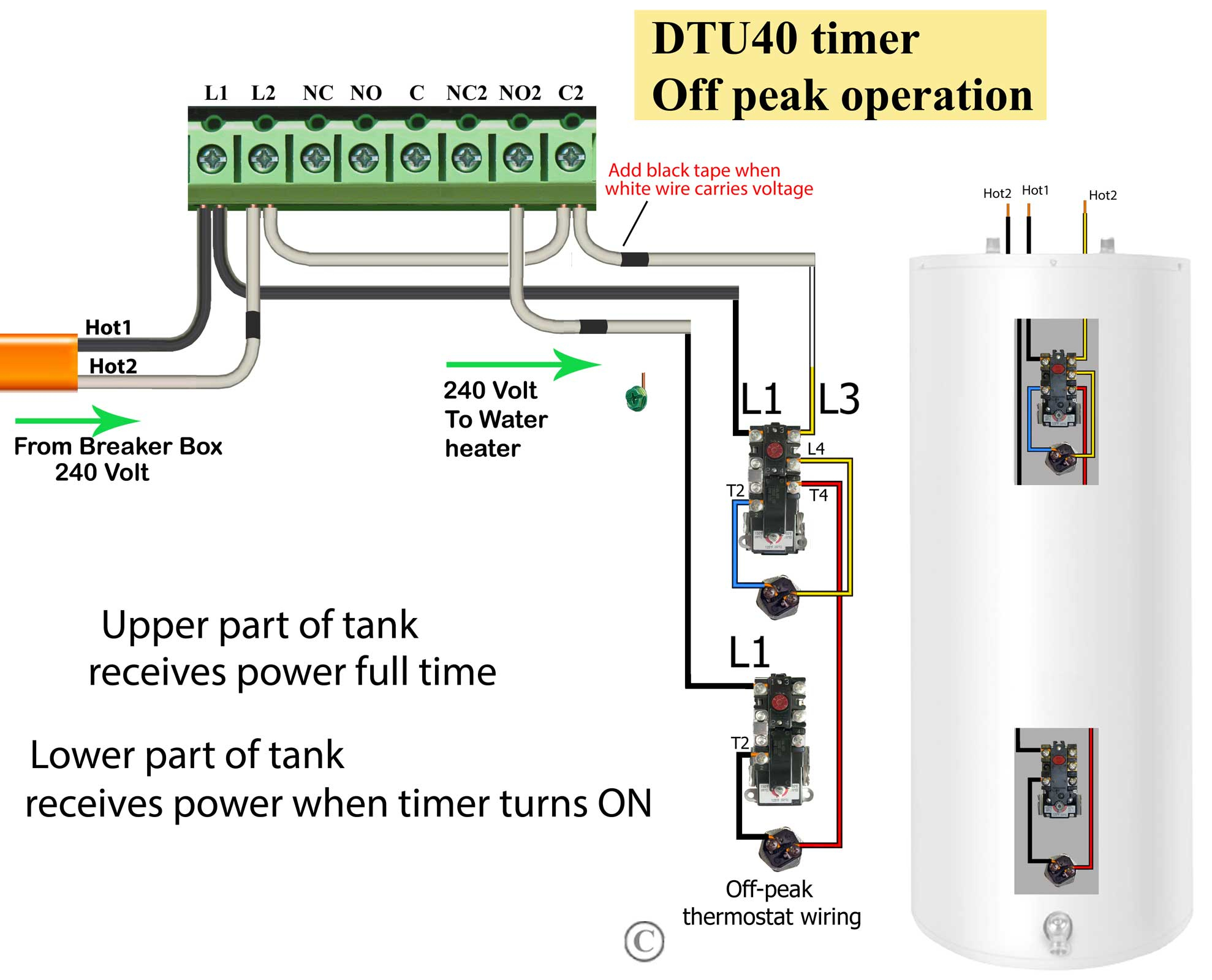 Electric Water Heater Wiring Diagram | Wiring Library - Electric Water Heater Wiring Diagram