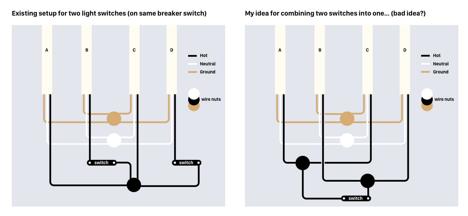Electrical - Combine/merge 2 Light Switches Into 1 - Home - 3 Way Light Switch Wiring Diagram Multiple Lights