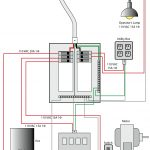 Electrical Conduit Wiring Diagram | Wiring Diagram   Conduit Wiring Diagram