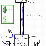 Electrical   How Do I Wire A Light Switch And Outlet In The Same Box   Wiring Lights And Outlets On Same Circuit Diagram