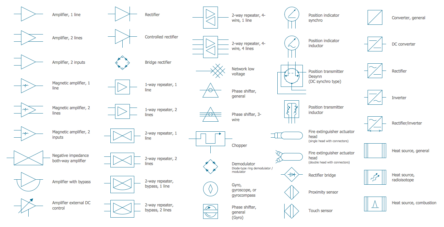 Electrical Symbols, Electrical Diagram Symbols - Electrical Wiring Diagram Symbols