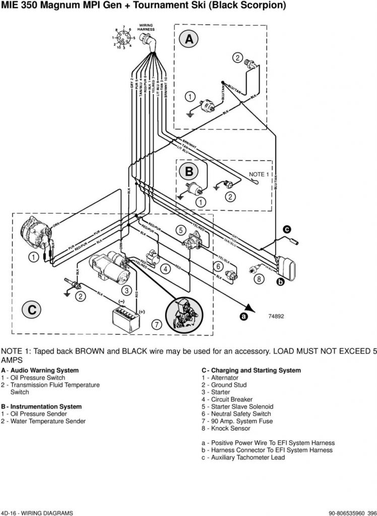 Electrical Systems Wiring Diagrams - Pdf