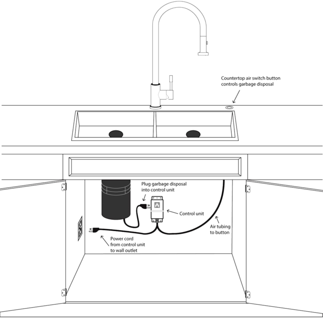 Electrical Wiring Diagram For A Garbage Disposal And Dishwasher - Garbage Disposal Wiring Diagram