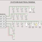 Electrical Wiring Diagram Kitchen | Wiring Diagram – Kitchen Electrical Wiring Diagram