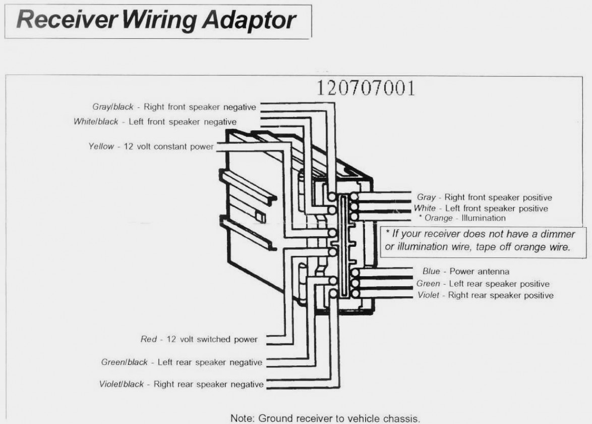 2001 Mercedes Clk430 Stereo Wiring Diagram