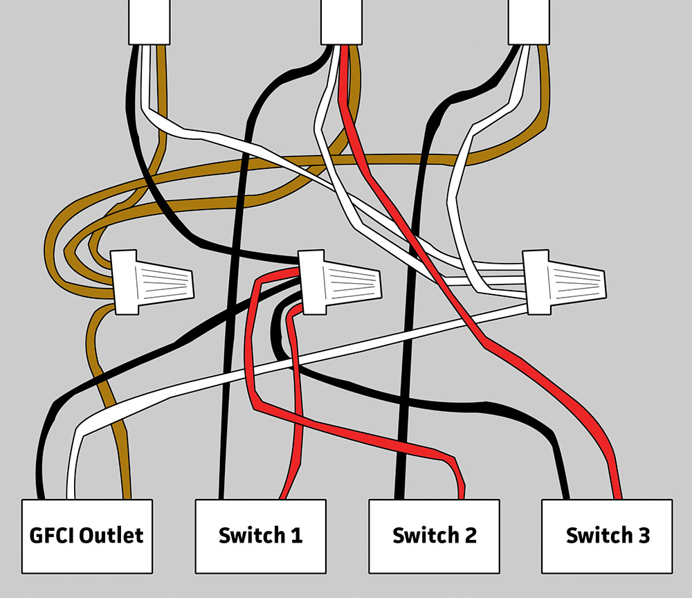 Electrical - Wiring For Gfci And 3 Switches In Bathroom - Home - Gfci Wiring Diagram