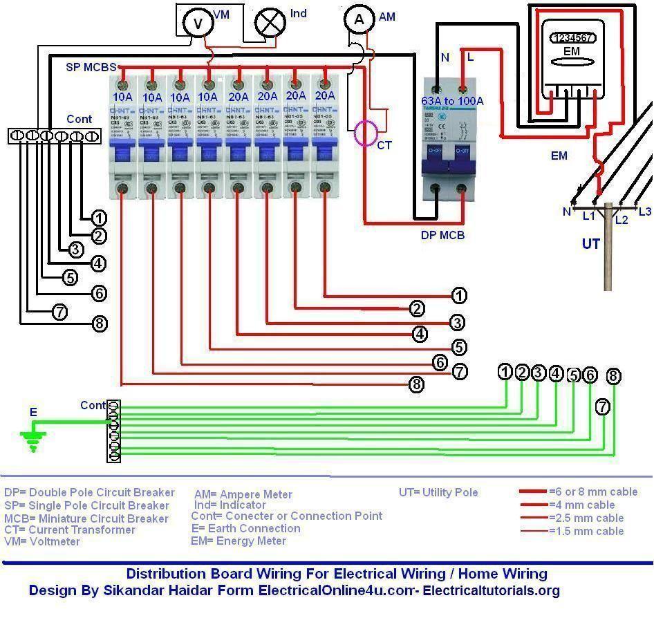 Electrical Wiring : Single Phase Motor Starter Wiring Diagram - 2 Pole Circuit Breaker Wiring Diagram