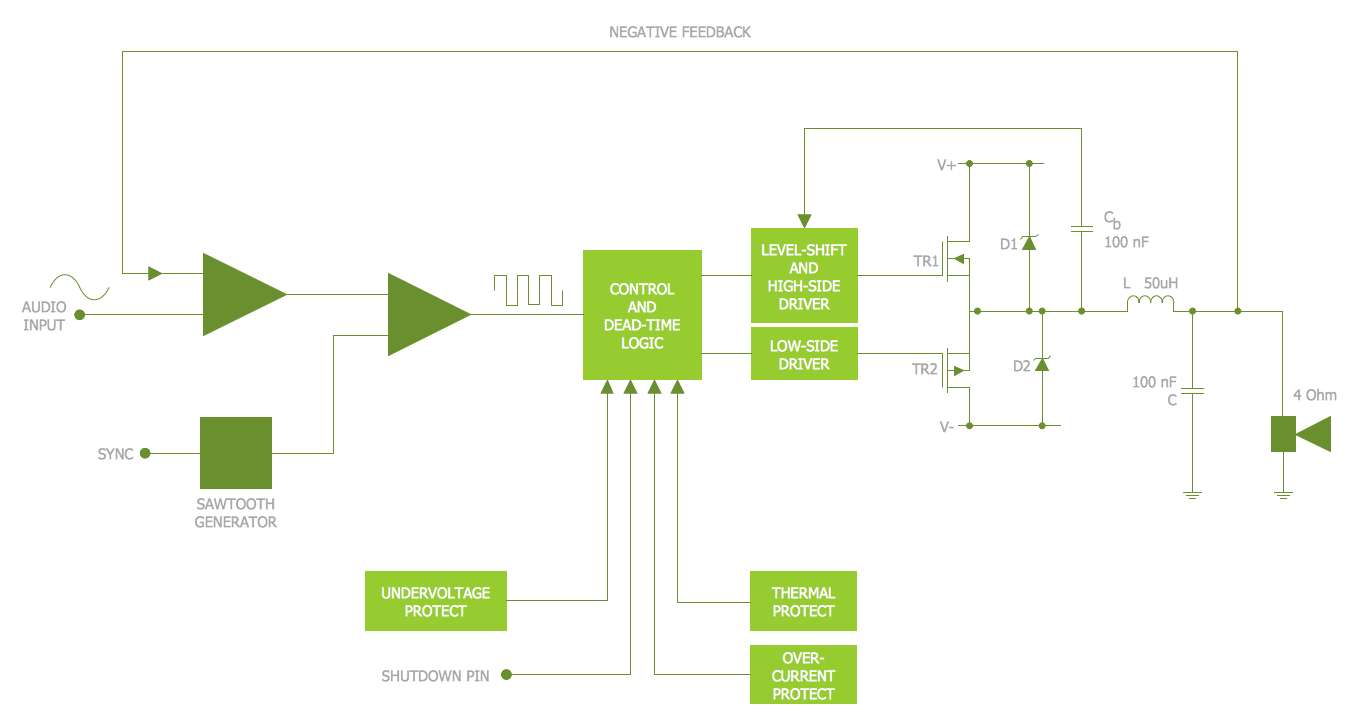 Engineering — Electrical - Automotive Wiring Diagram Software