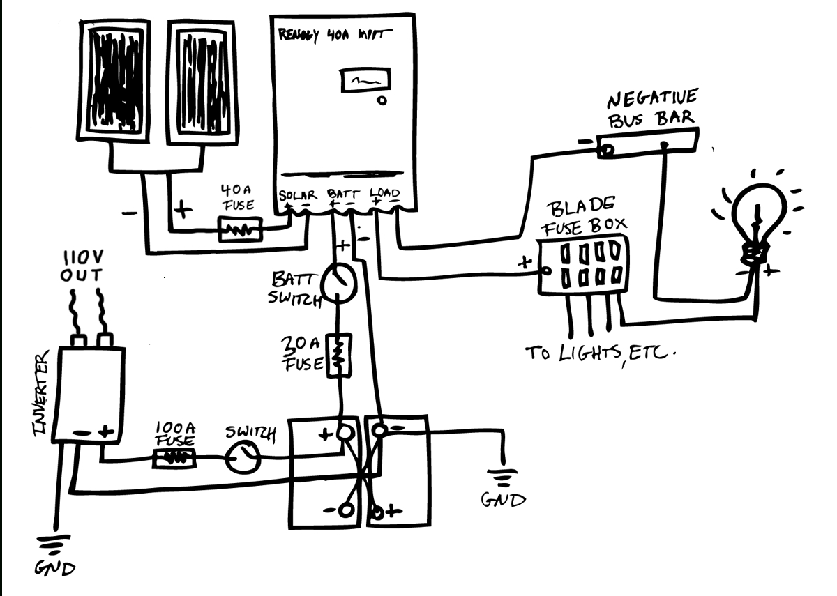 Epic Guide To Diy Van Build Electrical: How To Install A Campervan - Camper Electrical Wiring Diagram
