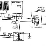 Epic Guide To Diy Van Build Electrical: How To Install A Campervan   Campervan Wiring Diagram