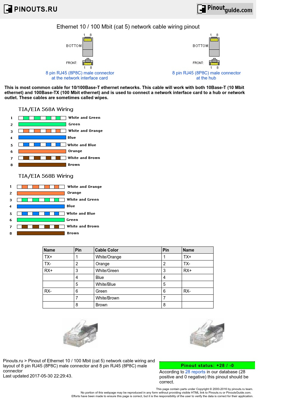 Ethernet 10 / 100 Mbit (Rj45 Cat 5) Network Cable Wiring Pinout - Wiring Diagram For Cat5 Cable