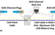 Cat5 Poe Wiring Diagram