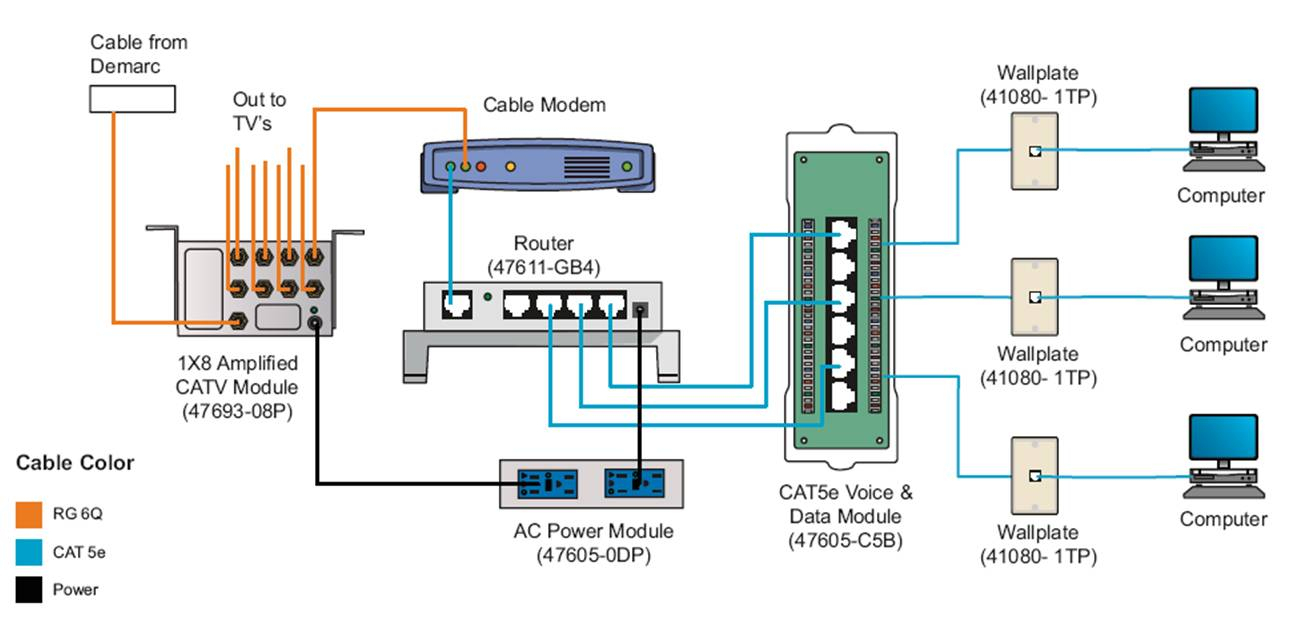 Ethernet Wiring Home - Wiring Diagram Detailed - Home Network Wiring Diagram