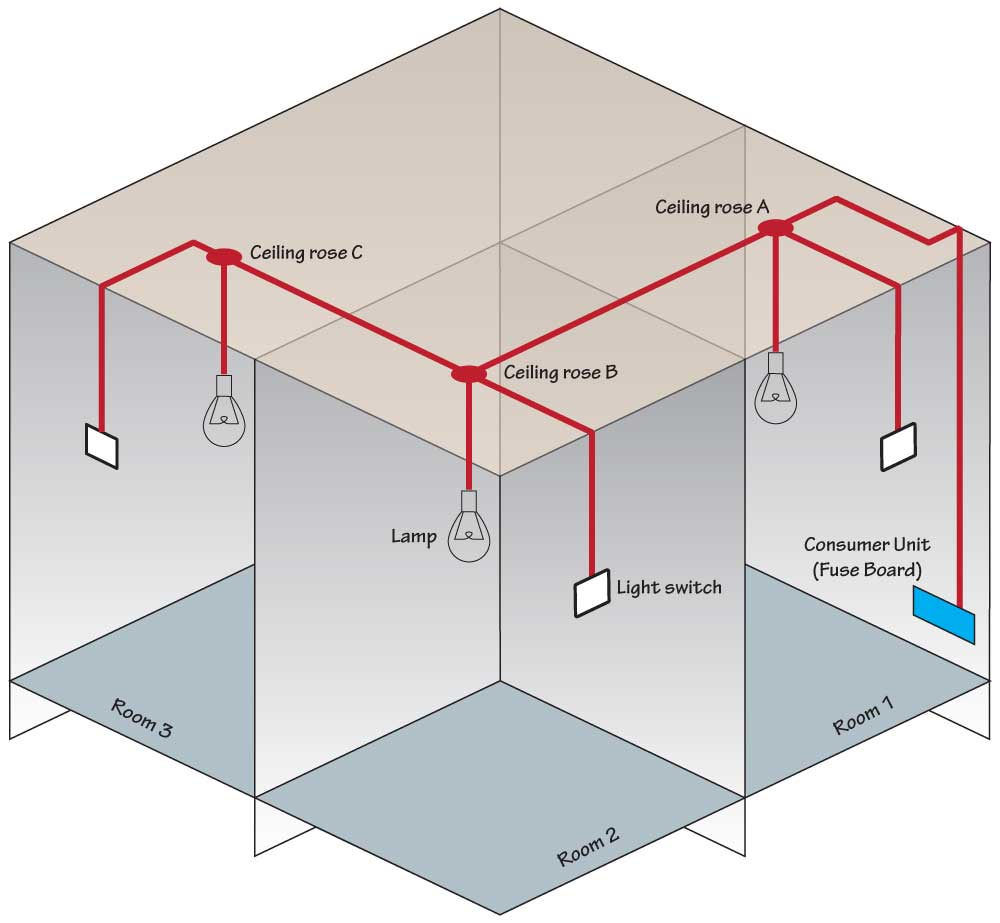Everything You Need To Know About Light Wiring - Light Wiring Diagram