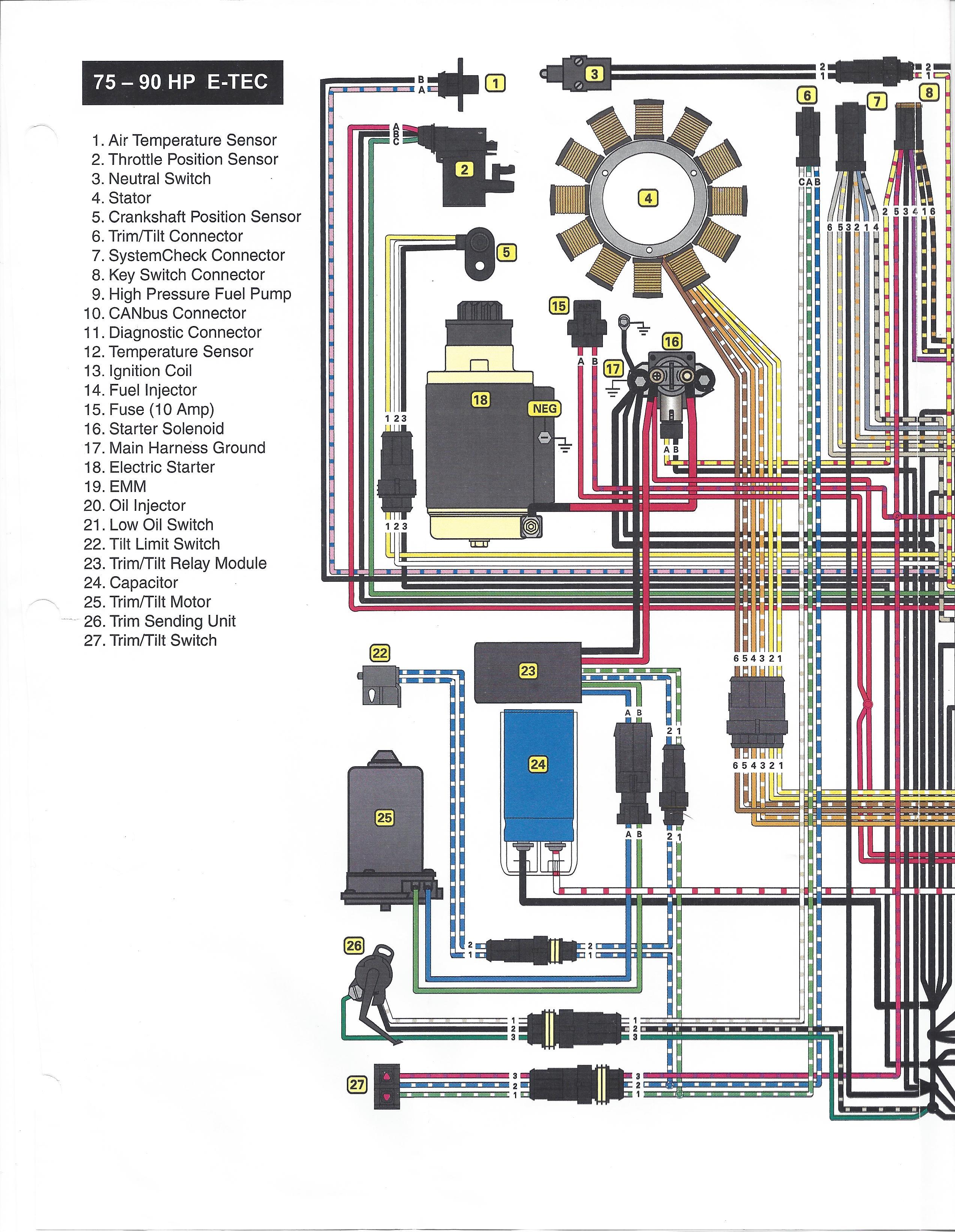 Evinrude 250 Wiring Diagram - Wiring Block Diagram - Evinrude Wiring Diagram Outboards