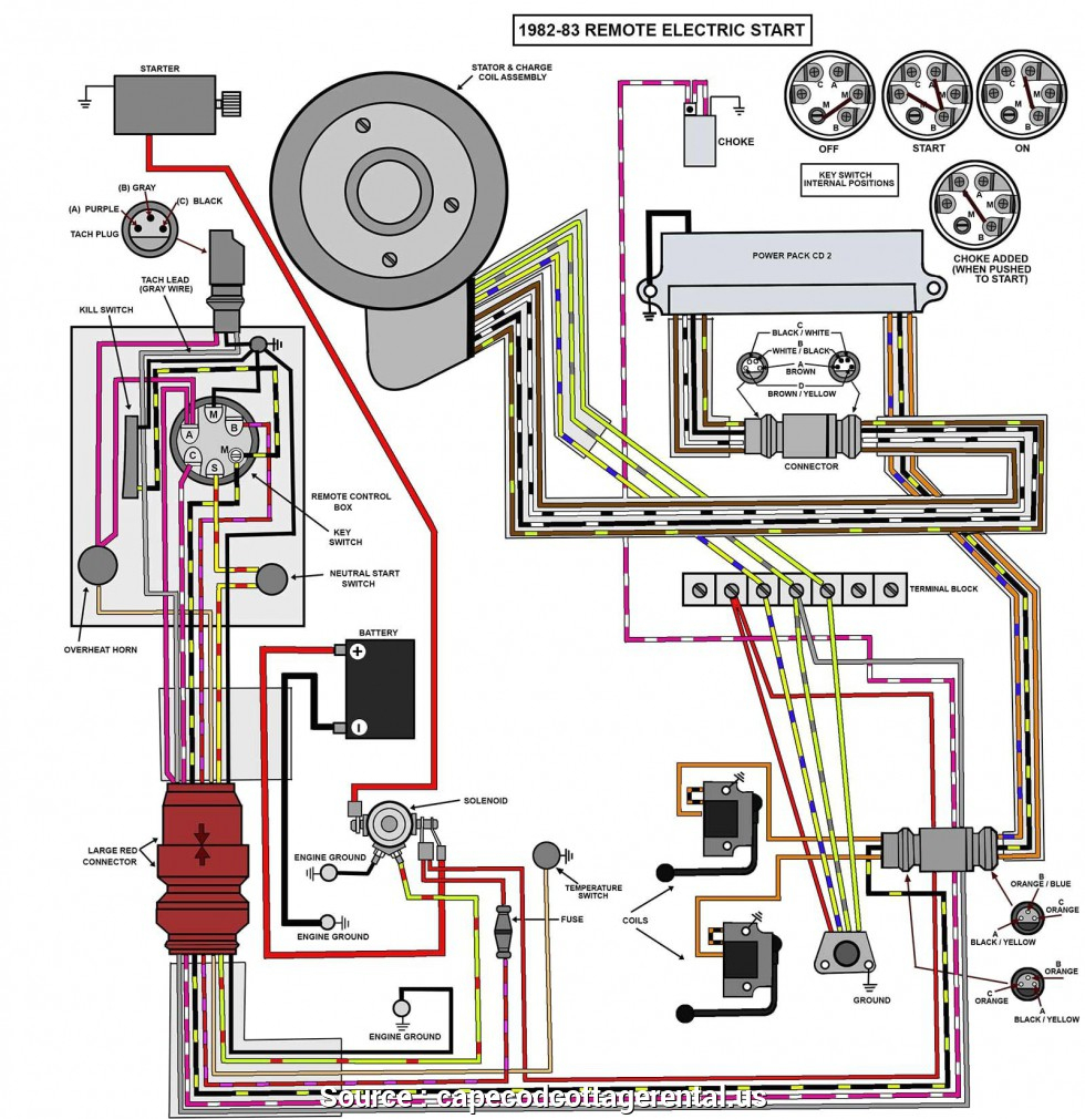 Evinrude Tachometer Wiring   Best Wiring Library - Evinrude Wiring Harness Diagram